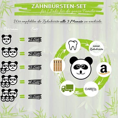 Bambus-Zahnbürste ohne Plastik mit Naturborsten aus Bambus-Kohle