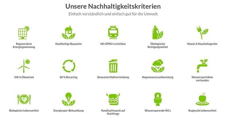 Nachhaltige Unterkünfte buchen online - bookitgreen