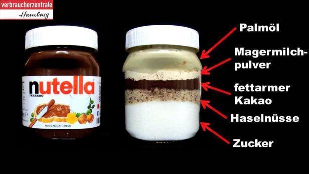 Nutella selber machen - Das ist in Nutella drinnen