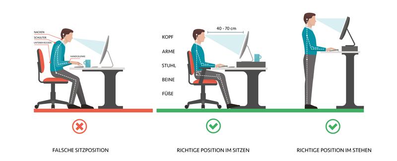 Richtige Positionen am Arbeitsplatz im Büro